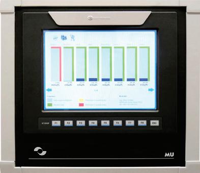 NuRMS AREA MU display and control unit