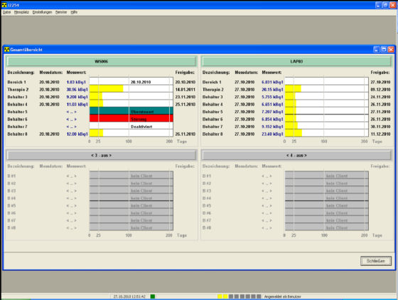 The interface of an inline waste water counter software